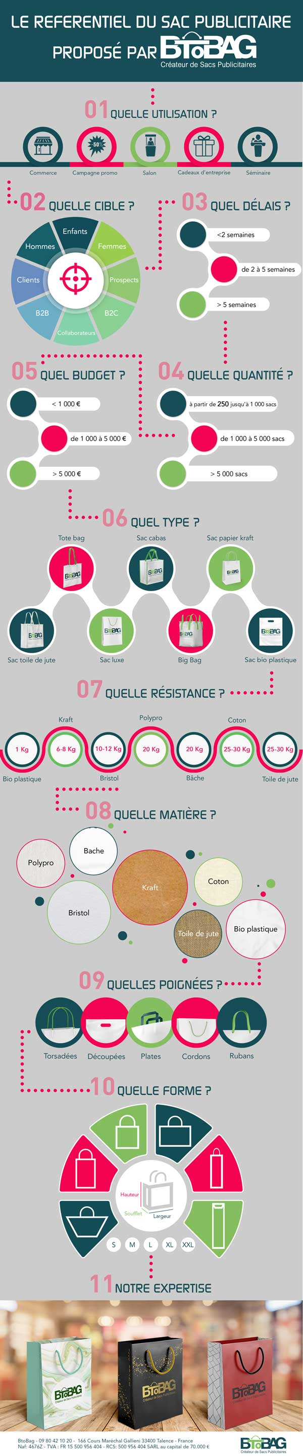 Infographie_600px