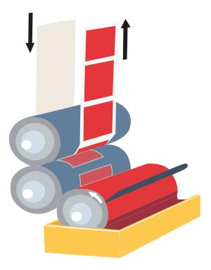Flexographie industrielle Schéma Sac personnalisé